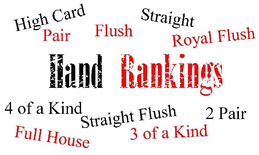 handrankings2