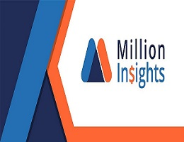 Mainframe Market Specifications, Trends and Investment Feasibility Forecast to 2022