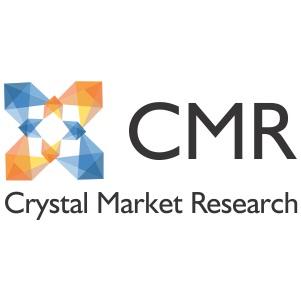 Globale Fahrzeug Nockenwelle Marktsegmentierung, Anwendung, Technologie und Analyse Prognose 2014 bis 2023