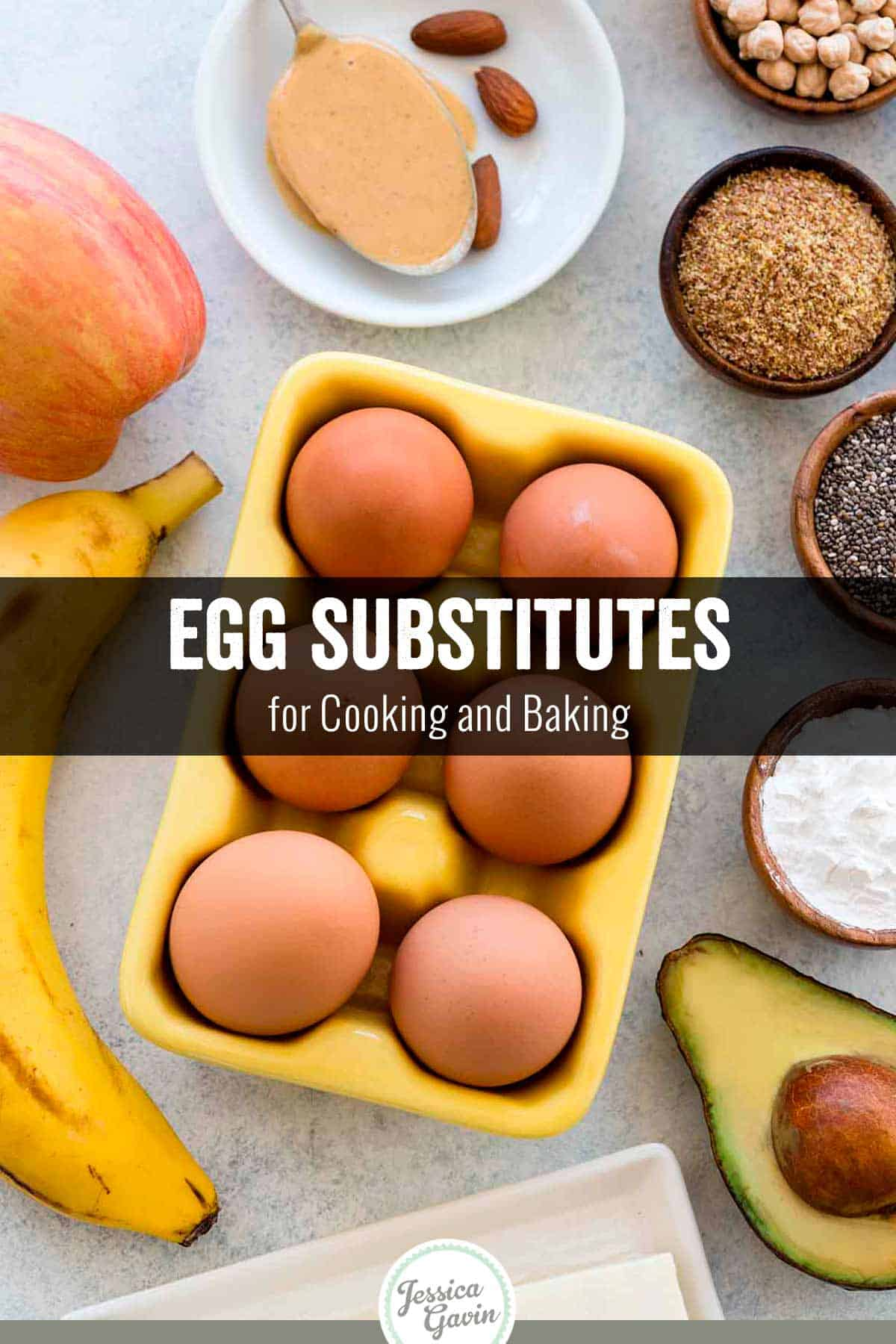 Egg Substitutes Market 2018 Global Industry Size, Growth, Manufacturers, Segments and 2025 Forecast Report