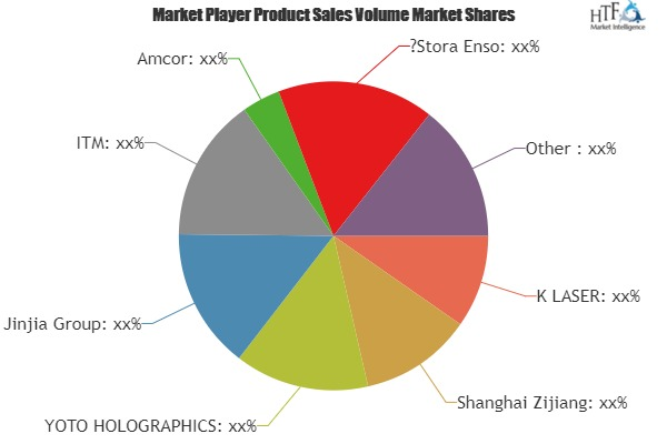 Cigarette Packing Market See Worldwide Major Growth by Leading Key Players: YOTO HOLOGRAPHICS, Jinjia Group, ITM