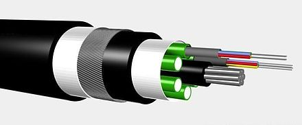 Ribbon Fiber Optic Cable Market: Overview, Opportunities, In-Depth Analysis and Forecasts, Outlook -2023
