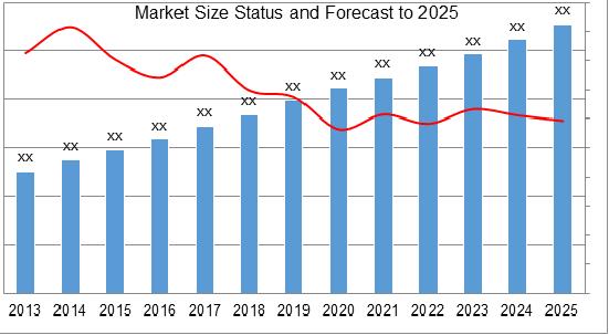 Sandostatin LAR Market 2018 Size, Trends, Industry Analysis, Leading Players & Future Forecast by 2023