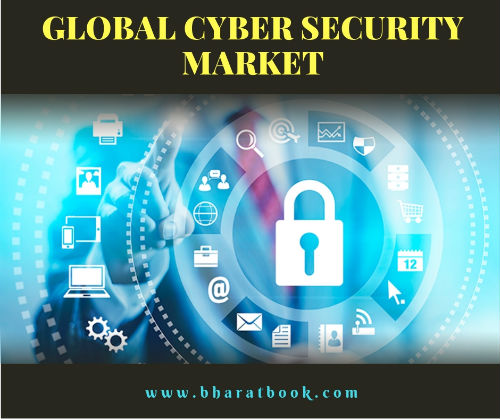 Global Cyber Security Market : Revenue, Opportunity, Segment and Key Trends 2025