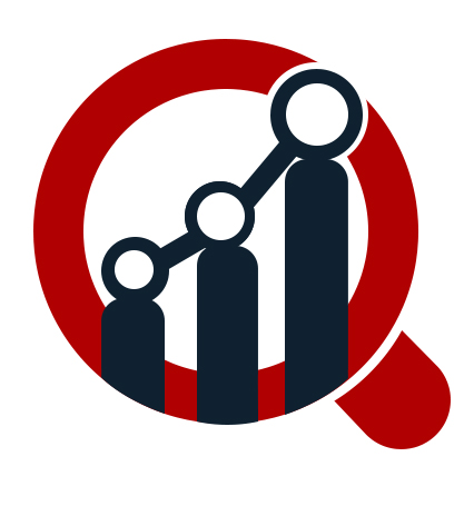 Polymer Dispersion Market by Application, Technology, Type, and Geography – Growth, Trends, and Forecast (2019 – 2023)