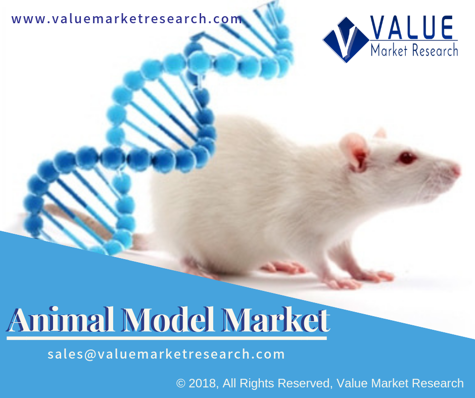 Animal Model Market Global Analysis Report 2018-2025 Leading Key Players are Charles River Laboratories, Envigo, GenOway S.A, Harlan Laboratories, Janvier Labs, SAGE Labs, Taconic Laboratories, Transgenic, Inc., and Transposagen Biopharmaceuticals.