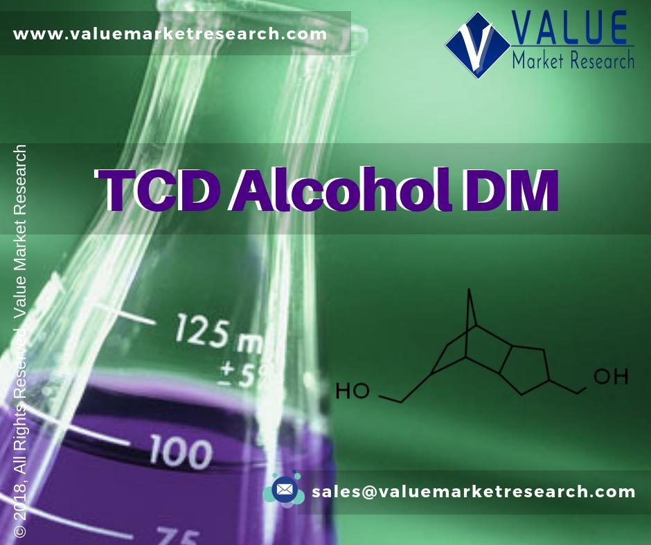 TCD Alcohol DM Market Global Analysis Report 2018-2025 Leading Key Players are Oxea GmbH