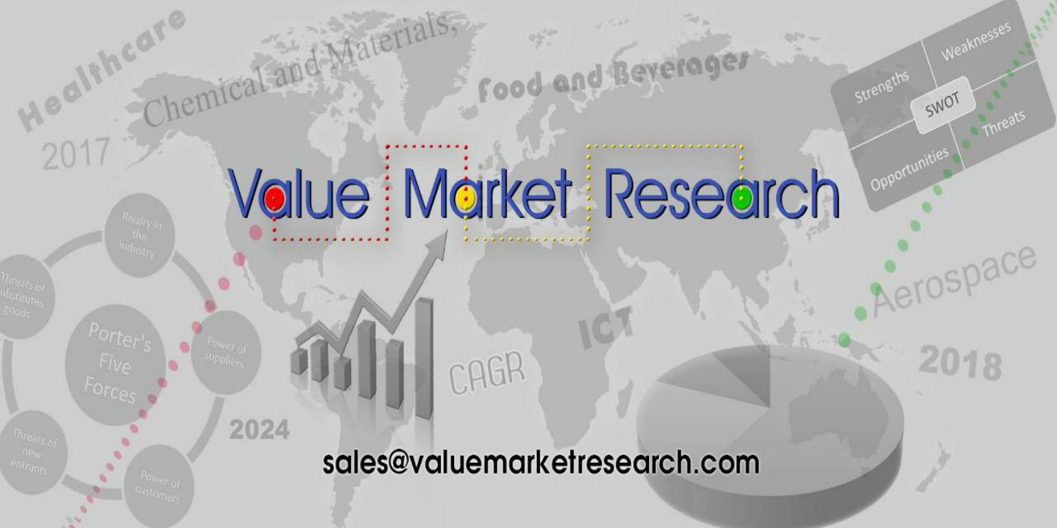 Package Boiler Market Size & Share Research Report 2018-2025 By Product, Application & Regional Analysis
