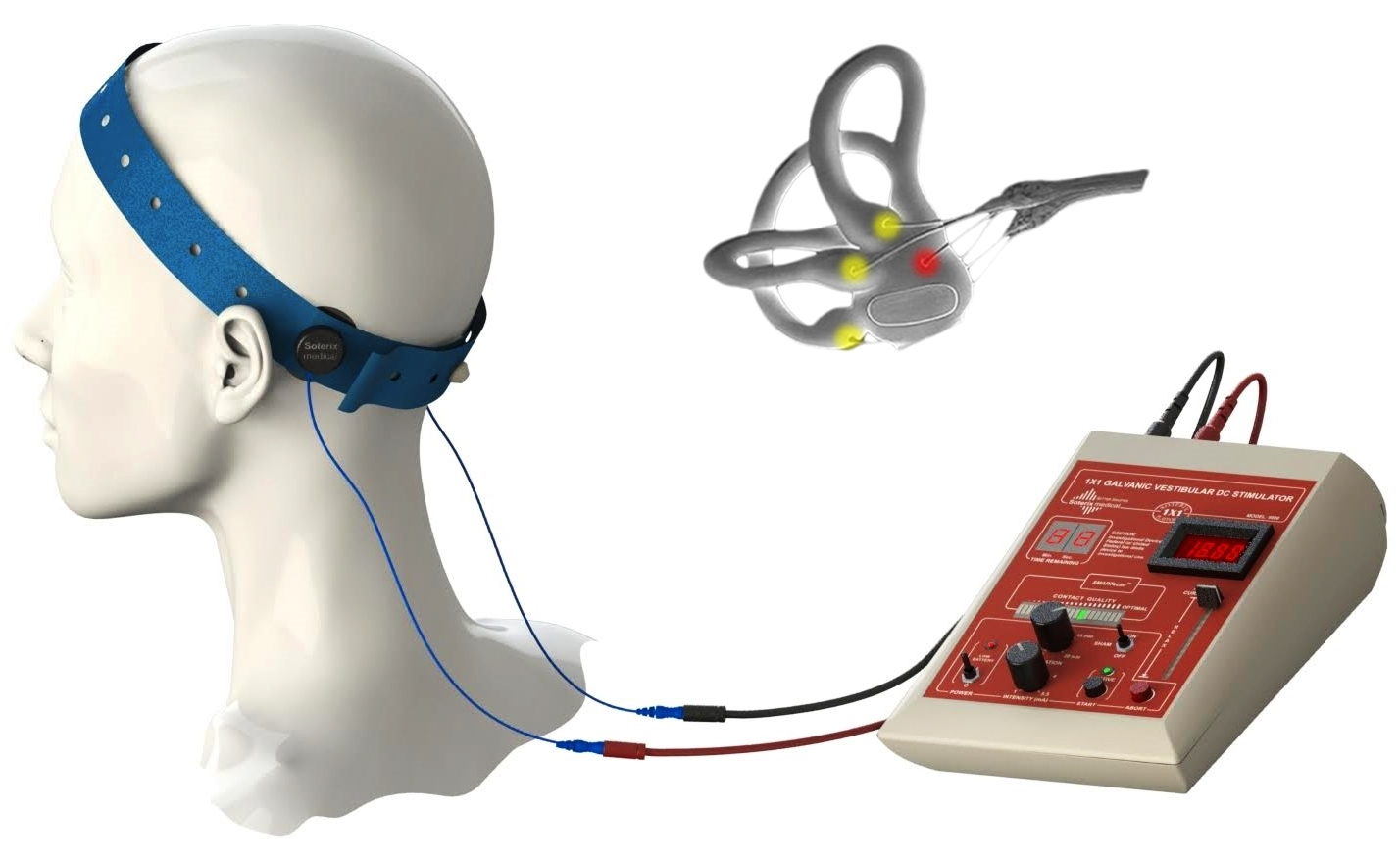 Neuromodulation Devices Market Report - Industry Trends And Growth Analysis 2018 to 2025