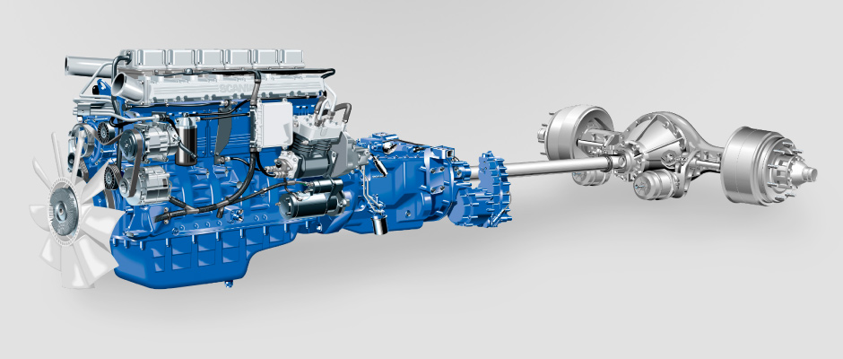 Global Powertrain Market Report - Industry Size, Share, Trends, Growth And Forecast Till 2025