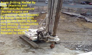 Auger Drilling Market to Rear Excessive Growth during 2014 – 2025