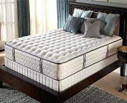 Luxury Mattress Market 2019 Size, Share, Growth, Industry Scope, Revenue, and Prediction Research Report to 2025