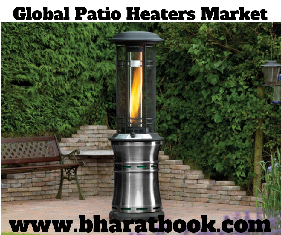 Global Patio Heaters Market: Size, Share, Growth, Analysis & Demand 2019-2024