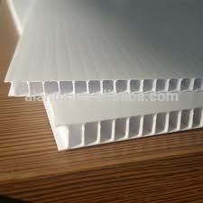 Corrugated Plastic Board Industry Suppliers, Market Growth, Share, Demand, Trend and Forecasts 2024