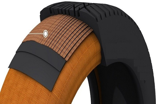 2019 Tire Fabrics Market Analysis by Region and Future Trends till 2025