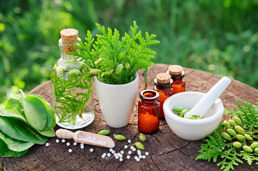 Global Herbal Medicines Market – Industry Analysis, Size, Share, Trends, Segment and Forecast to 2023