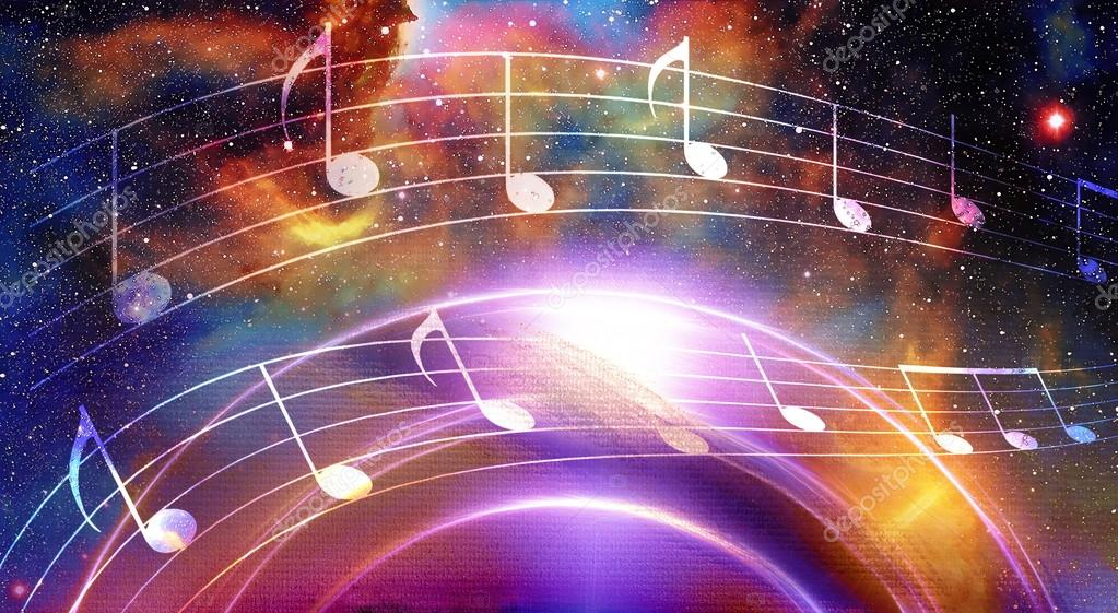 Background Music Market Grows Rapidly from 2023 According to a New Planet Market Reports
