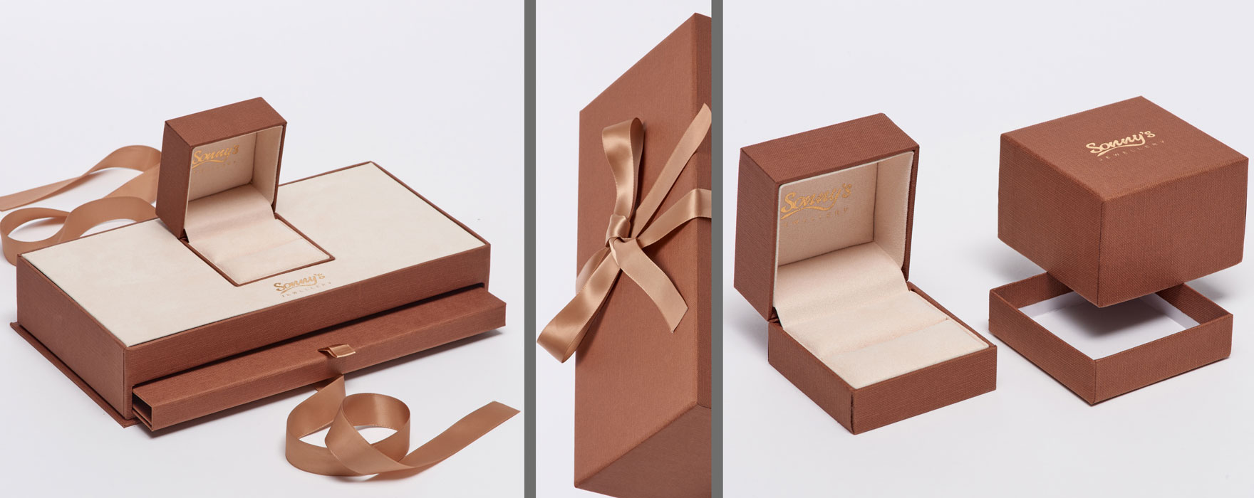 Luxury Packaging Market | Globally Growth, Trends and Forecasts 2019-2024