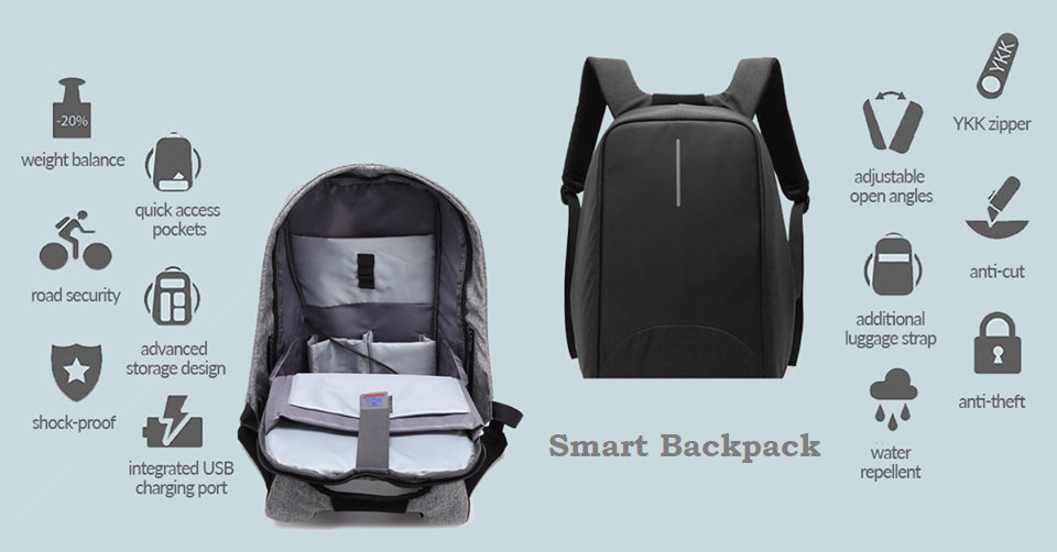 Global Smart Backpack Market Size, Status and Forecast 2024