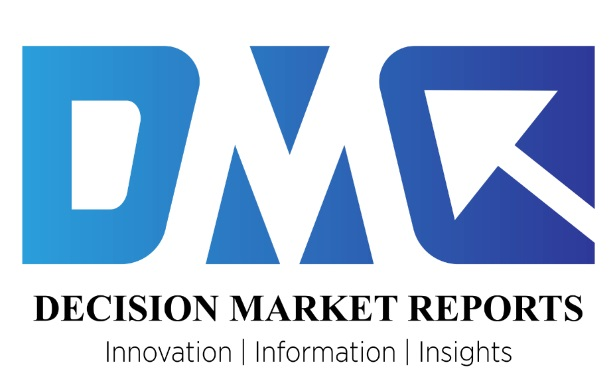 Digital Asset Management (DAM) Software Market Insights, Technology and Trends 2019-2025 Inputs by Leading Players