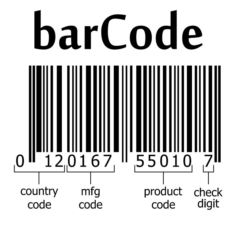 Barcode Decoders Market Size, Status, Top Players, Trends and Forecast
