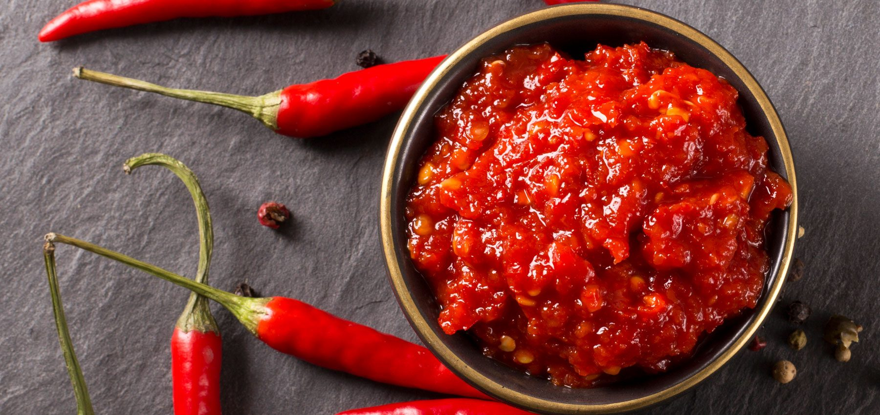 Chilli Sauce Market I Hot Sauce Market I Market Analysis, Size, Growth, Trends, Forecast till 2024