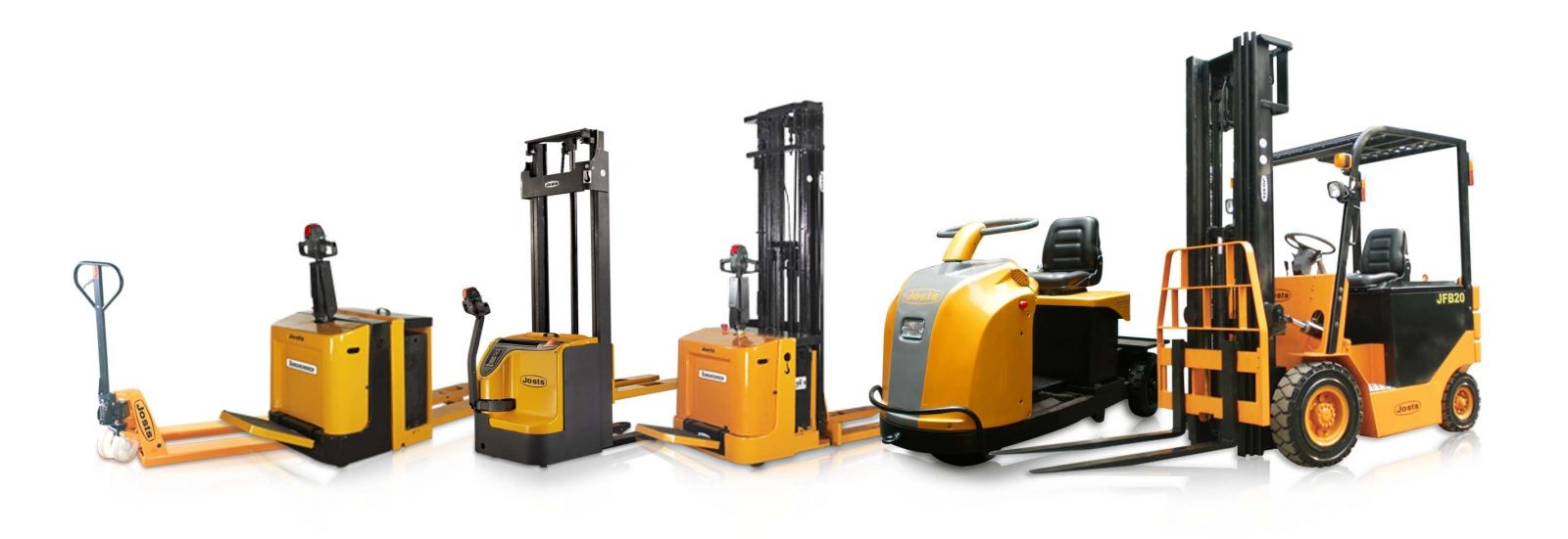 Material Handling Equipment Size, Industry Analysis Report by 2025