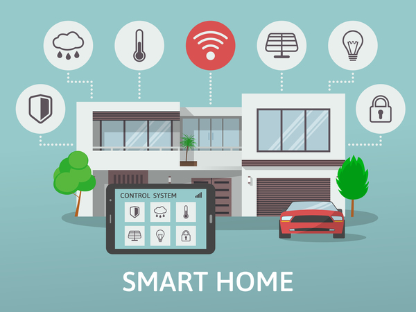 Smart Home Products Market Size, Growth, Trend and Forecast to 2024