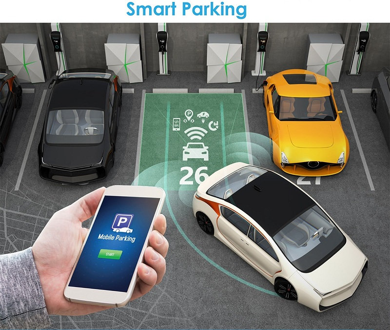 Smart Parking Market Industry Trends, Size, Share, Statistics with Historic and Forecast Data To 2024