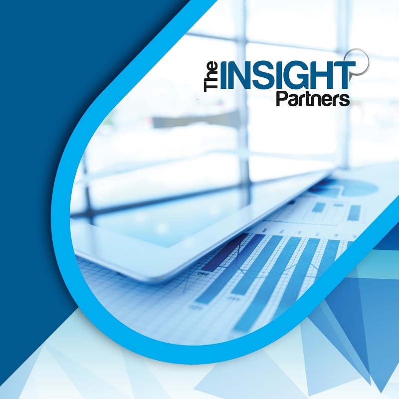 Airport Digital Signage System Market Recent Trends, In-depth Analysis, Market Size Research Report Forecast up to 2027