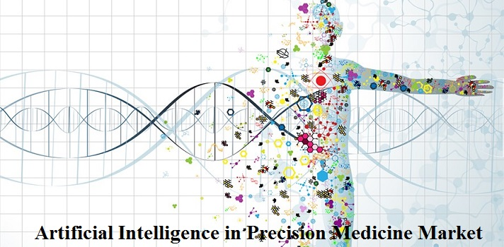 Global Artificial Intelligence in Precision Medicine Market 2019 Growth Opportunities, Business Investments, Top Manufacturers, Technology, Future Scope, Outlook to 2025