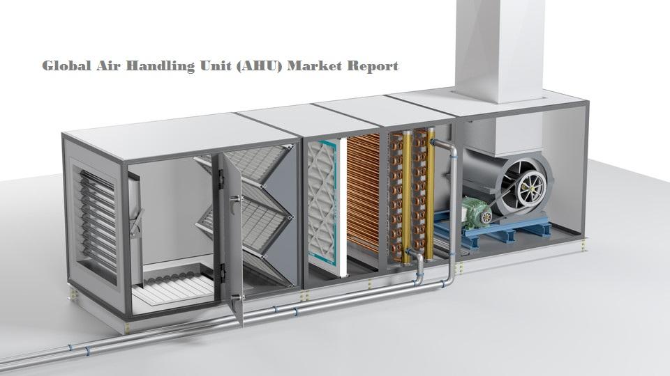 Air Handling Unit (AHU) Market | Air Handler Market | Industry Analysis Report | 2019-2024