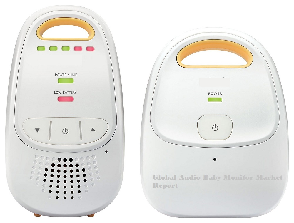 Audio Baby Monitor Market Trends, Growth, Size, Manufacturers, Applications and Forecast Report by 2024