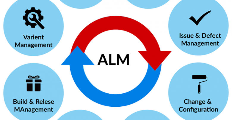 Application Lifecycle Management (Alm) Tools Market Future Scope, Demands And Projected Industry Growths To 2024