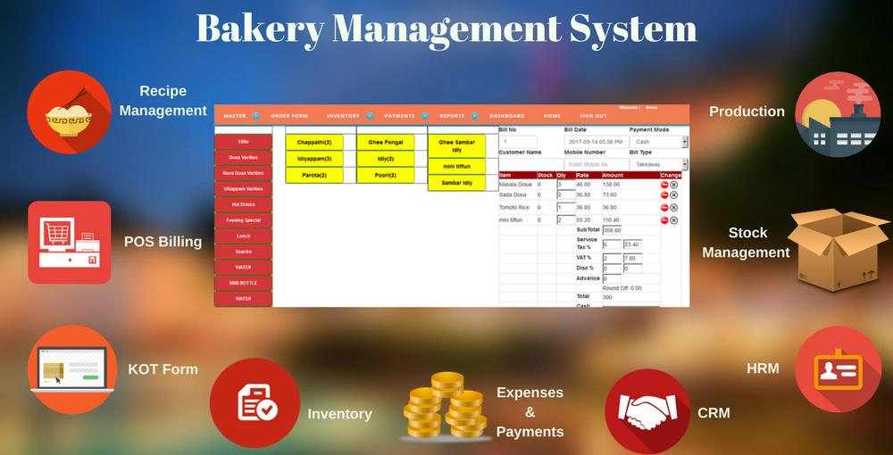 Bakery Management System Market Key Players - Square, GoFrugal, Technologies, PeachWorks, TwinPeaks, Software, FlexiBake, Lemonsoft Technologies, Masters Software, InfoSoft NI, SweetWARE, GlobalBake