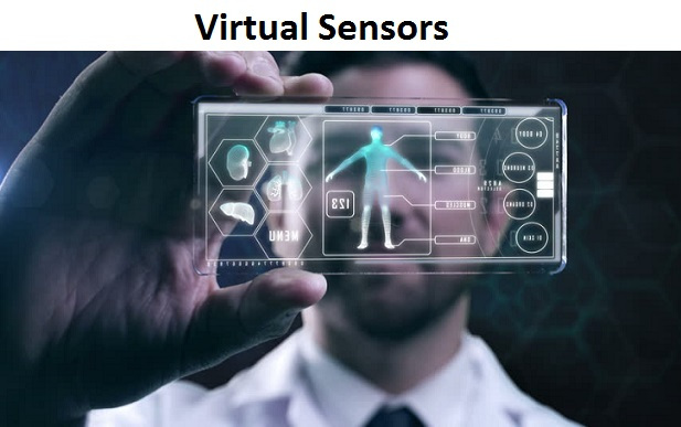Global Virtual Sensors Market Size, Share, Future Trends Plans, Growth Opportunities, Demands, Key Players, Segmentation by Application, Manufacturers, Maarket Research Report by Regional Forecast to 2024