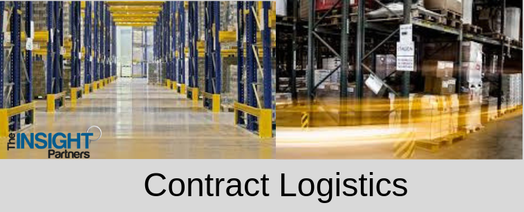Contract Logistics Market SWOT Analysis to 2025 Lead By – Deutsche Post AG, XPO Logistics, Kuehne + Nagel International AG, CEVA Logistics AG, DB Schenker, Hitachi Transport System, Geodis, Neovia Logistics Services