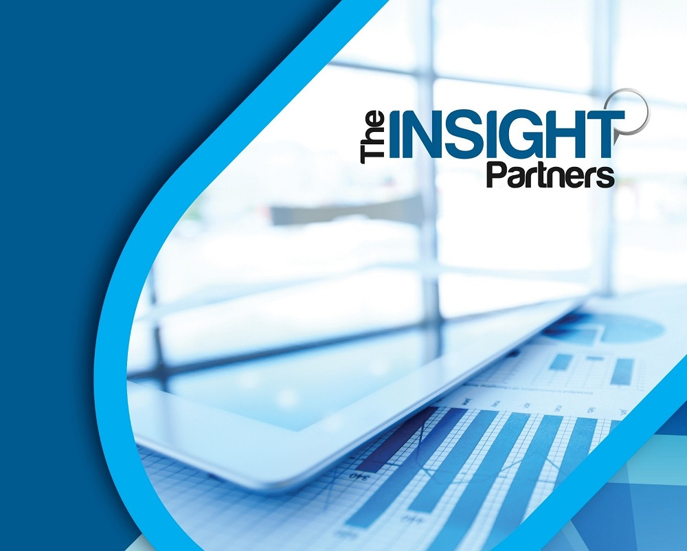According to Latest Report: Privacy Management Software Market to Grow at a 13.7% of CAGR and to Reach Over US$ 1,585.9 Mn by 2027