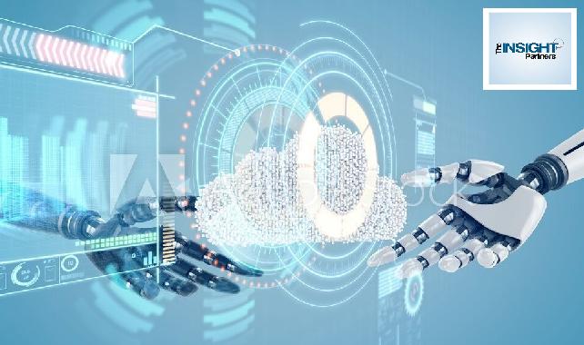 Cloud Robotics Market Demand and Trends Analysis 2025 | Rockwell Automation, KUKA AG, ABB Group, FANUC Corporation, Yaskawa Electric Corporation, Rapyuta Robotics, Universal Robots, Calvary Robotics, Tech-Con Automation, Automation IG