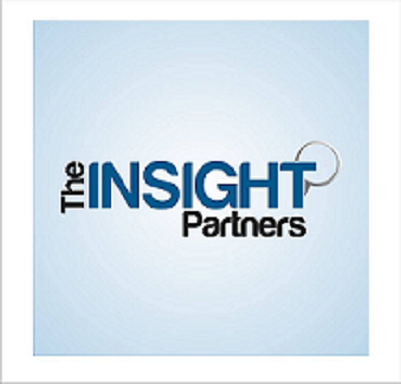 Security Orchestration Market is Expected to Grow at a CAGR of 25.7% During 2019-2027 | Leading Key Players are CyberSponse, DFLabs, FireEye, Microsoft, Tufin, Phantom Cyber, Swimlane, Demisto, Siemplify and Cyberbit