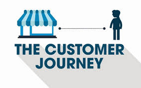 Customer Journey Mapping Tools Market Share and Growth 2019 to 2025| Microsoft, Gliffy, Canvanizer