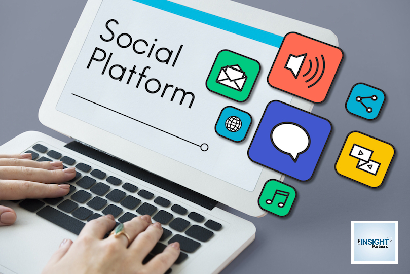 Social Media Marketing Platform Market 2019 Forecasted to Attain an Impressive CAGR During by 2027 – Recent Trends, Global Growth Analysis, Share Valuations, Demand and Future Scope