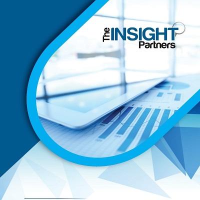 Enterprise VideoMarket 2019 Comprehensive study by key players: IBM Corp, Microsoft, Kaltura, Polycom, Cisco Systems, Adobe, Amazon Web Services, Media platform