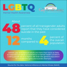 Real Estate Service Announces Support for Lgbtq Mental Health Awareness GayRealEstate.com Strives to Educate on Mental Health Issues Affecting the LGBTQ Community and How to Help Those Struggling