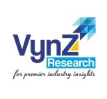 Global Small Joint Reconstructive Implants Market was valued at USD 7,743.2 million in 2018, Observing a CAGR of 5.1% during 2019–2024: VynZ Research