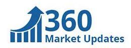 Knowa lot ofregardingdynamicalMarketratein Information & Communication Technology sector,Contestantgrow at CAGR of 23.05% ForworldPrivileged Identity Management Market