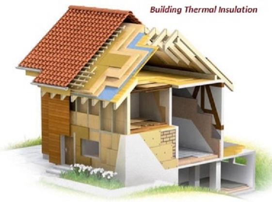 Building Thermal Insulation Market 2027: Deep Analysis of Current Trends and Future Demand by Top Key Players – BASF SE,Beijing New Building Material (Group) Co., Ltd.,Compagnie de Saint-Gobain S.A.