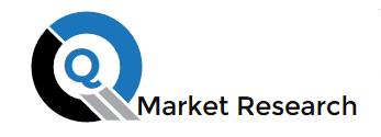 Biologics Market to Insight By 2025: Top Key Vendors Likes - Addgene, Amgen, Abbvie Inc.