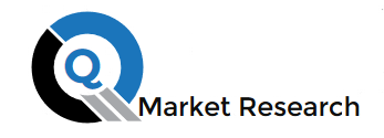 Acute Lung Injury Market Strategic Assessment,Growth, Revenue, Statistics, Competitive Landscape and Forecast 2025