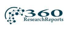 (2019 – 2026) Hexaammine Ruthenium Chloride Market Global Industry Size, Growth, Segments, Revenue, Manufacturers & Forecast